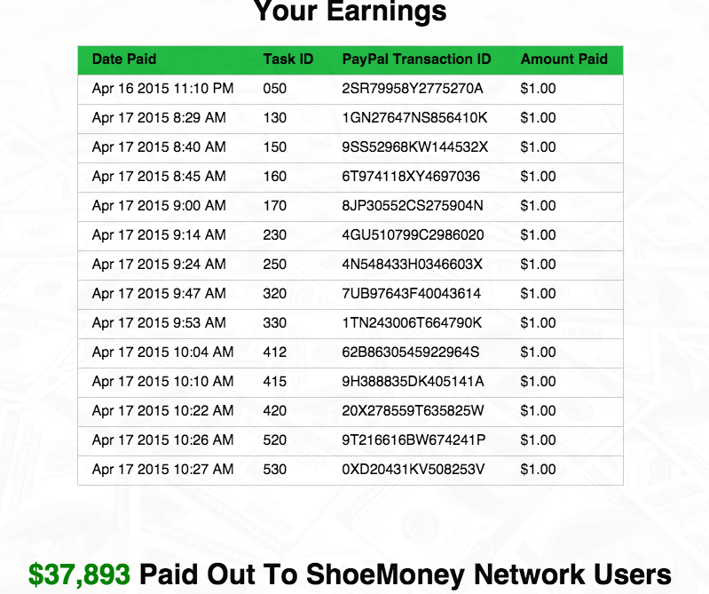 My earnings from shoemoney network